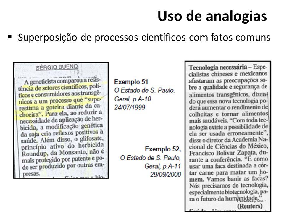 Uso de analogias Superposição de processos científicos com fatos comuns
