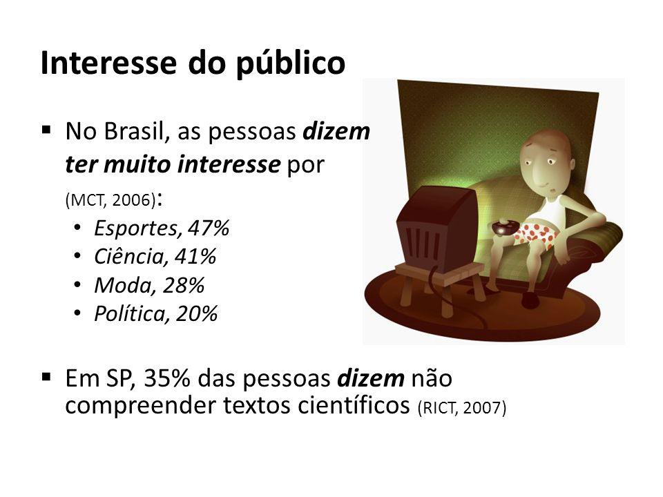 Interesse do público No Brasil, as pessoas dizem