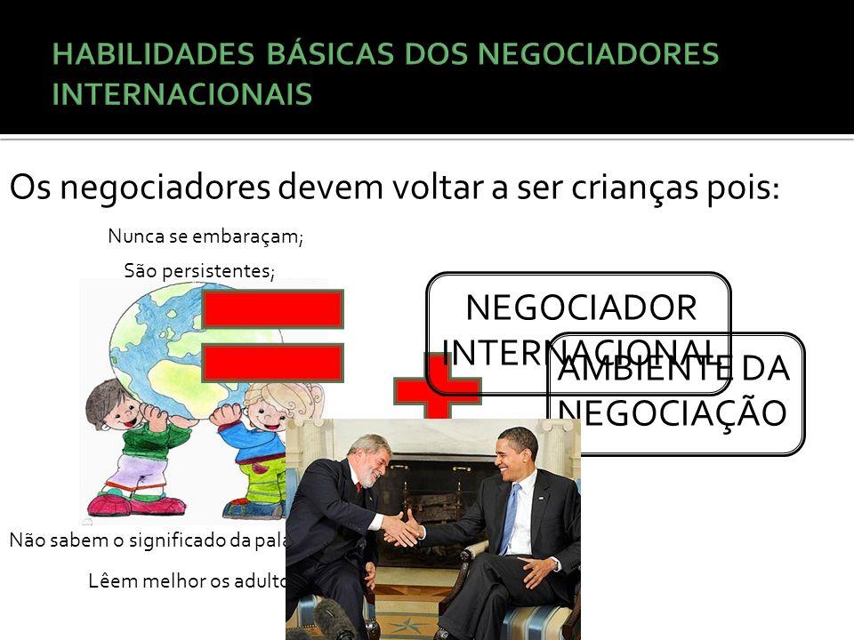 HABILIDADES BÁSICAS DOS NEGOCIADORES INTERNACIONAIS