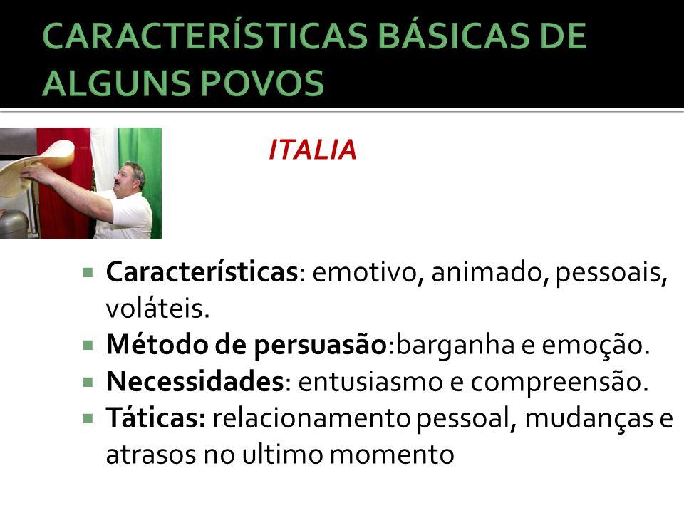 CARACTERÍSTICAS BÁSICAS DE ALGUNS POVOS