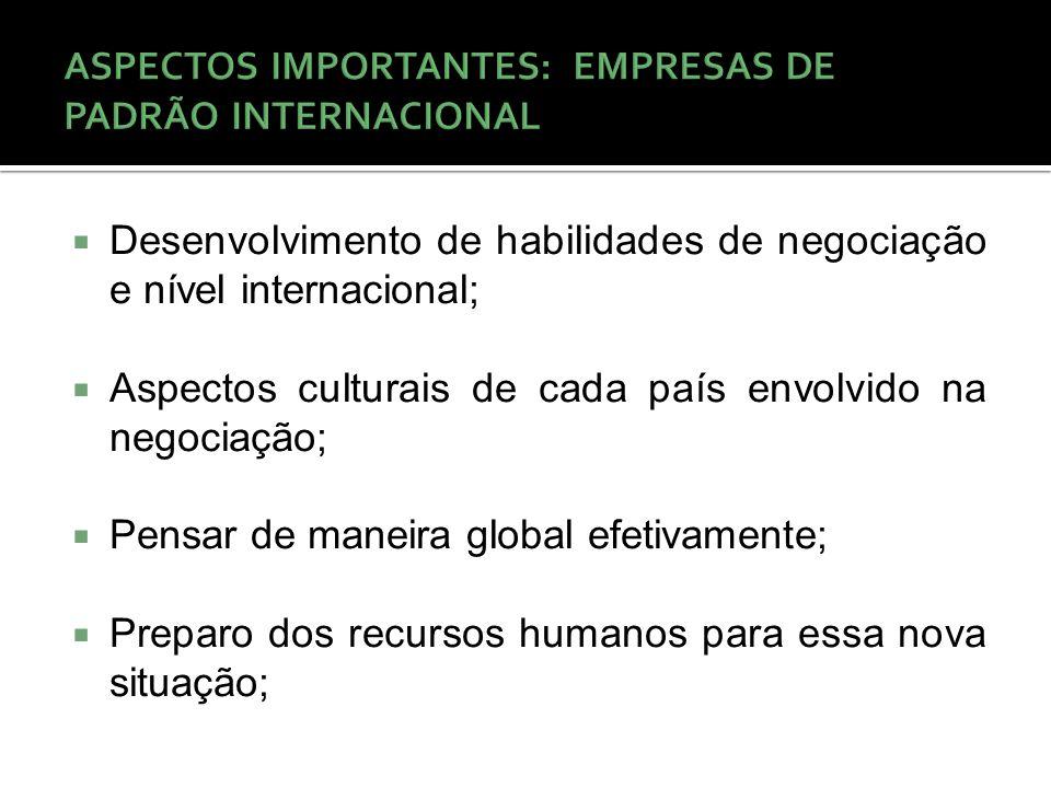 ASPECTOS IMPORTANTES: EMPRESAS DE PADRÃO INTERNACIONAL