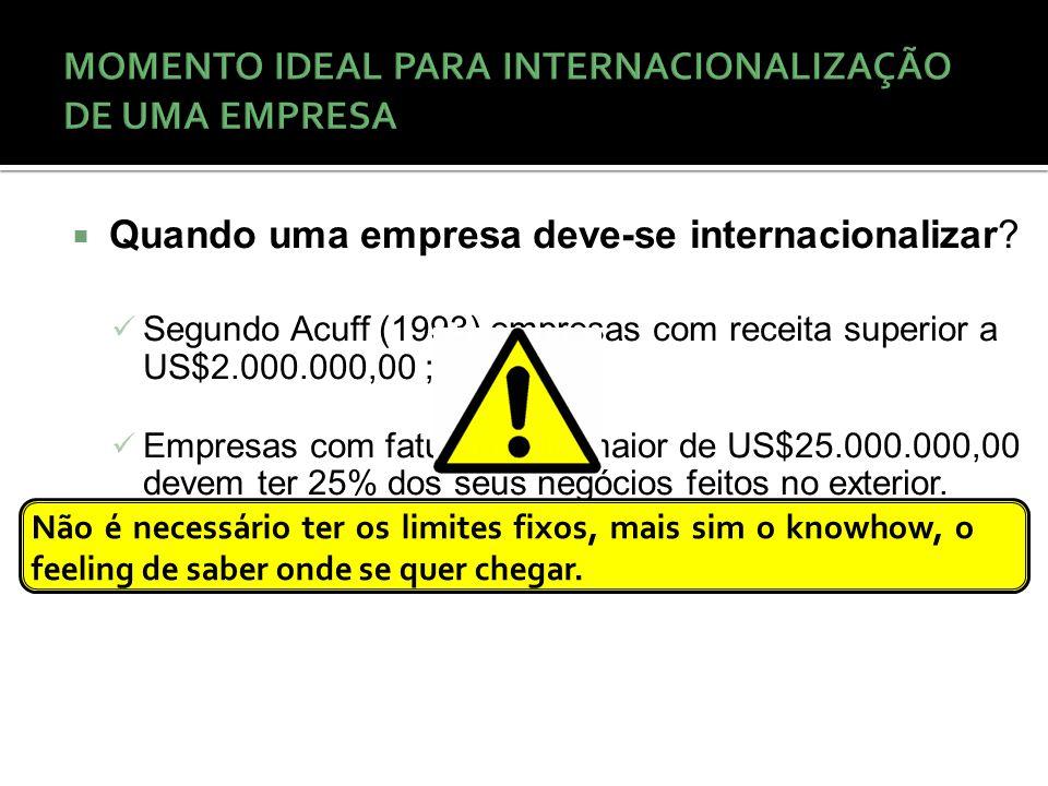 MOMENTO IDEAL PARA INTERNACIONALIZAÇÃO DE UMA EMPRESA