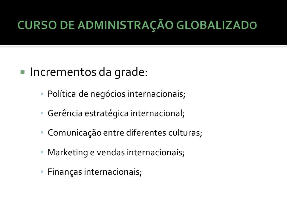 CURSO DE ADMINISTRAÇÃO GLOBALIZADO