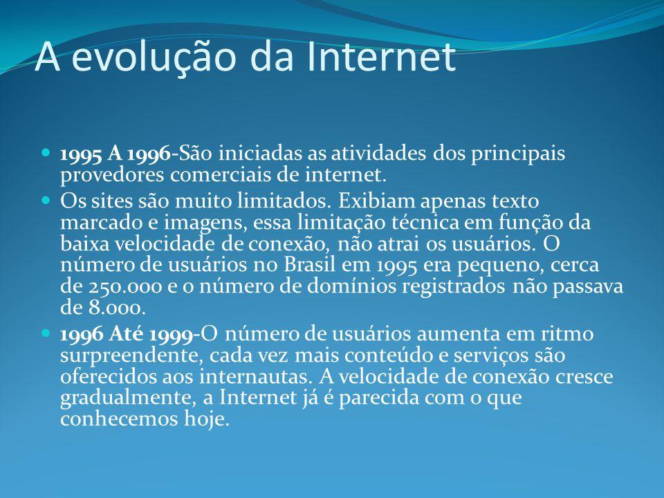 A evolução da Internet 1995 A 1996-São iniciadas as atividades dos principais provedores comerciais de internet.