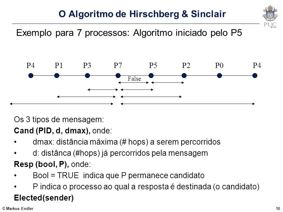 O Algoritmo de Hirschberg & Sinclair