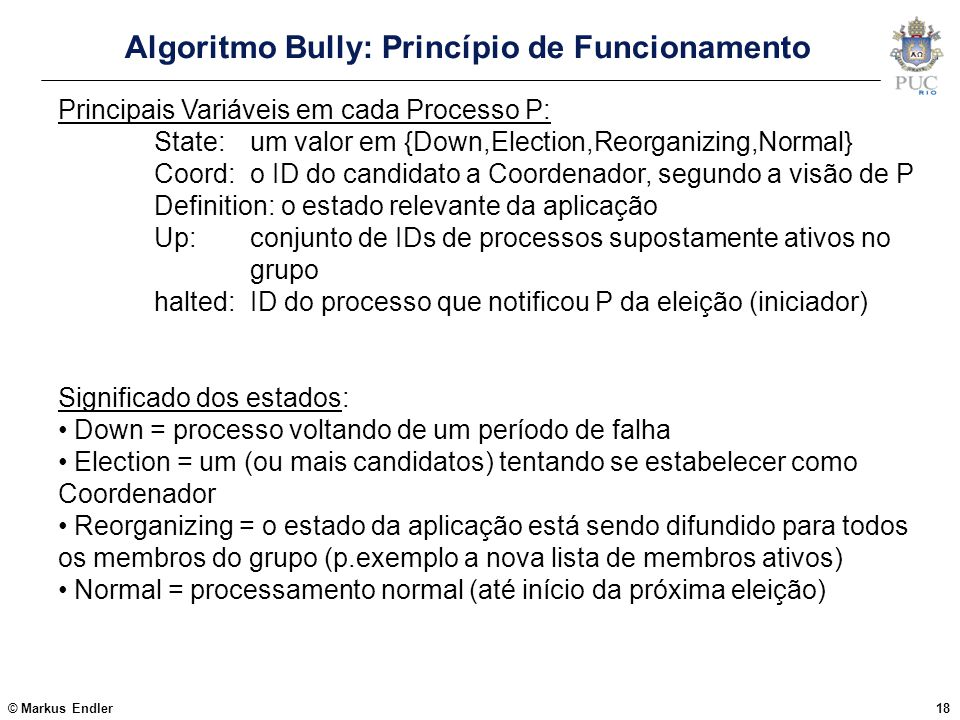 Algoritmo Bully: Princípio de Funcionamento