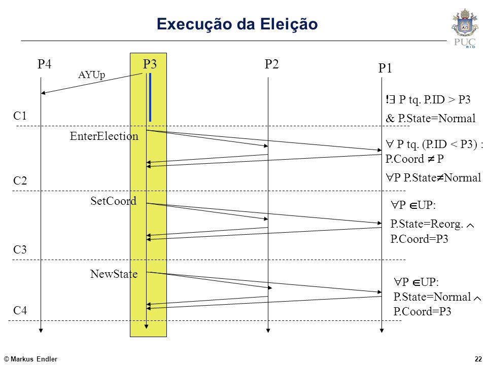 Execução da Eleição P4 P3 P2 P1  P tq. P.ID > P3 & P.State=Normal