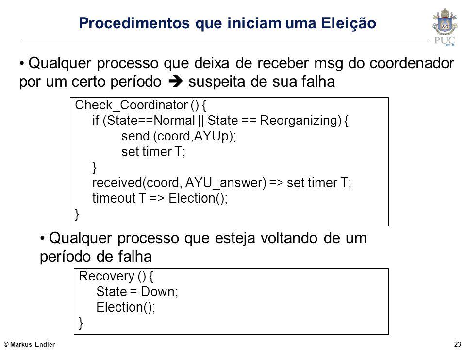Procedimentos que iniciam uma Eleição