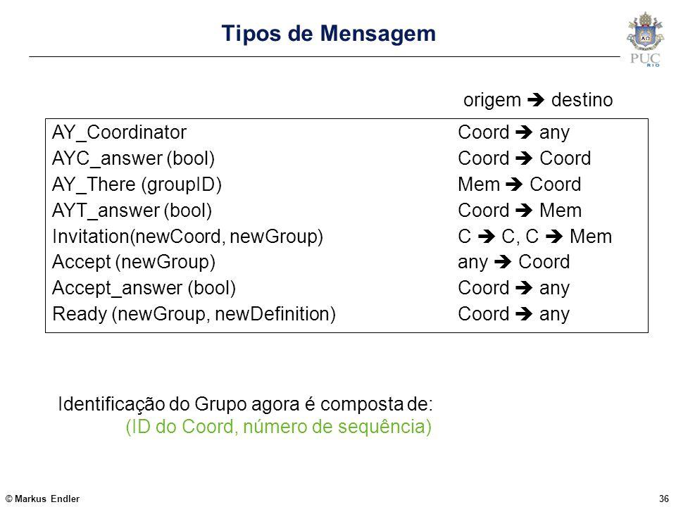 Tipos de Mensagem origem  destino AY_Coordinator Coord  any