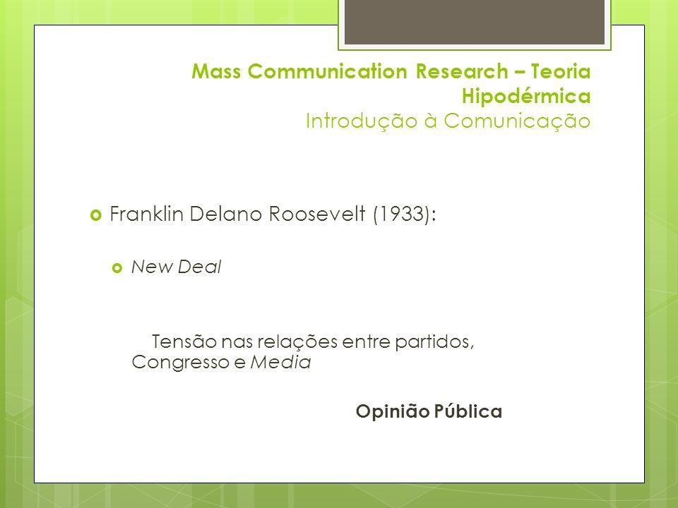 Franklin Delano Roosevelt (1933):