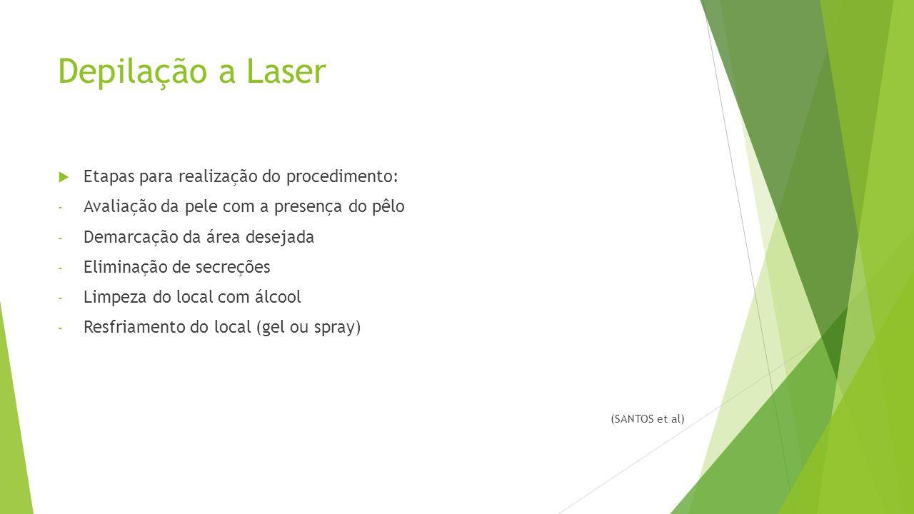 Depilação a Laser Etapas para realização do procedimento:
