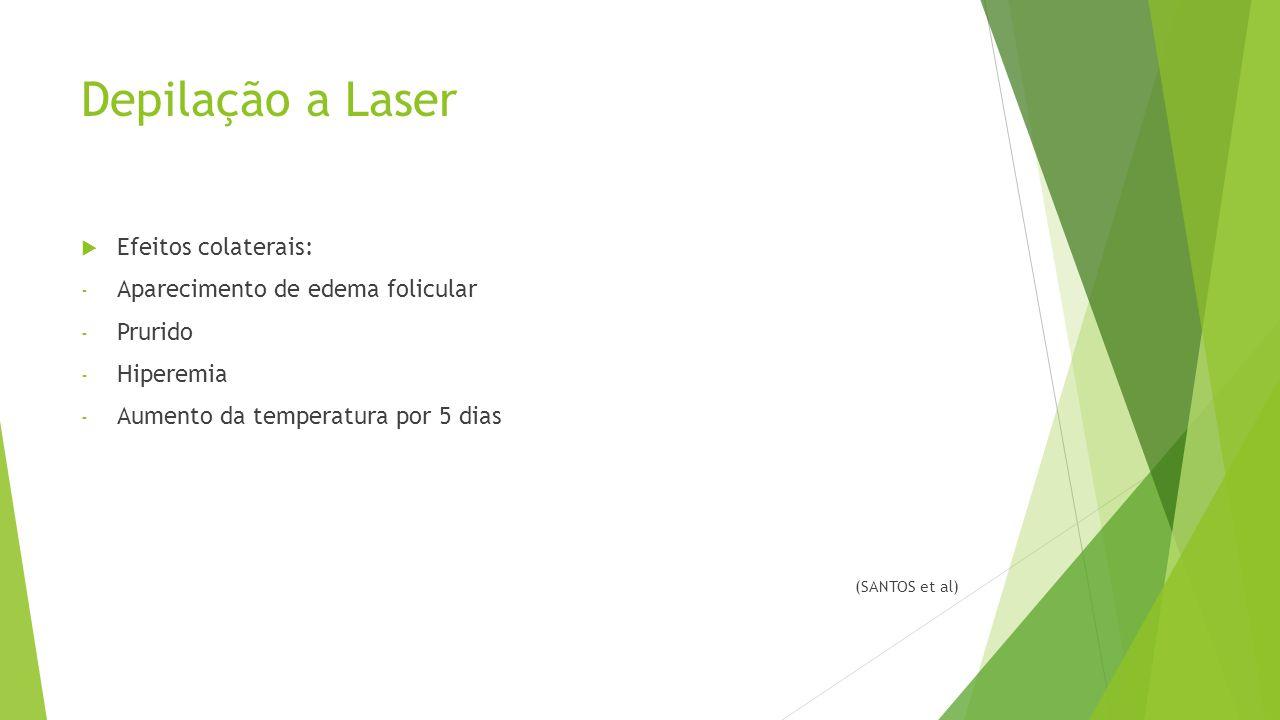 Depilação a Laser Efeitos colaterais: Aparecimento de edema folicular