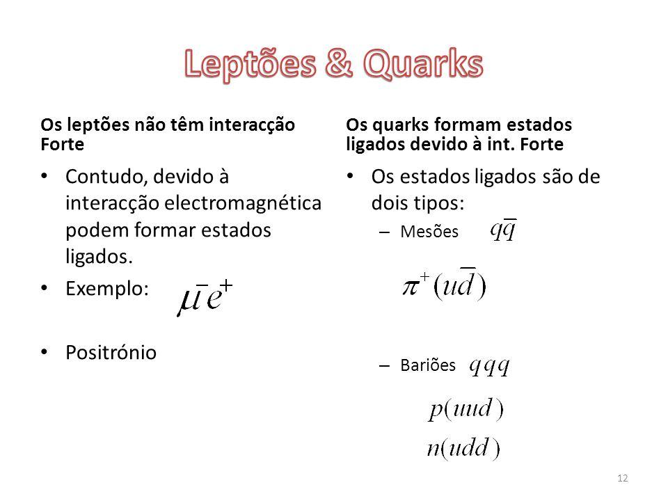 Leptões & Quarks Os leptões não têm interacção Forte. Os quarks formam estados ligados devido à int. Forte.