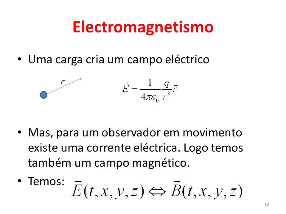 Electromagnetismo Uma carga cria um campo eléctrico