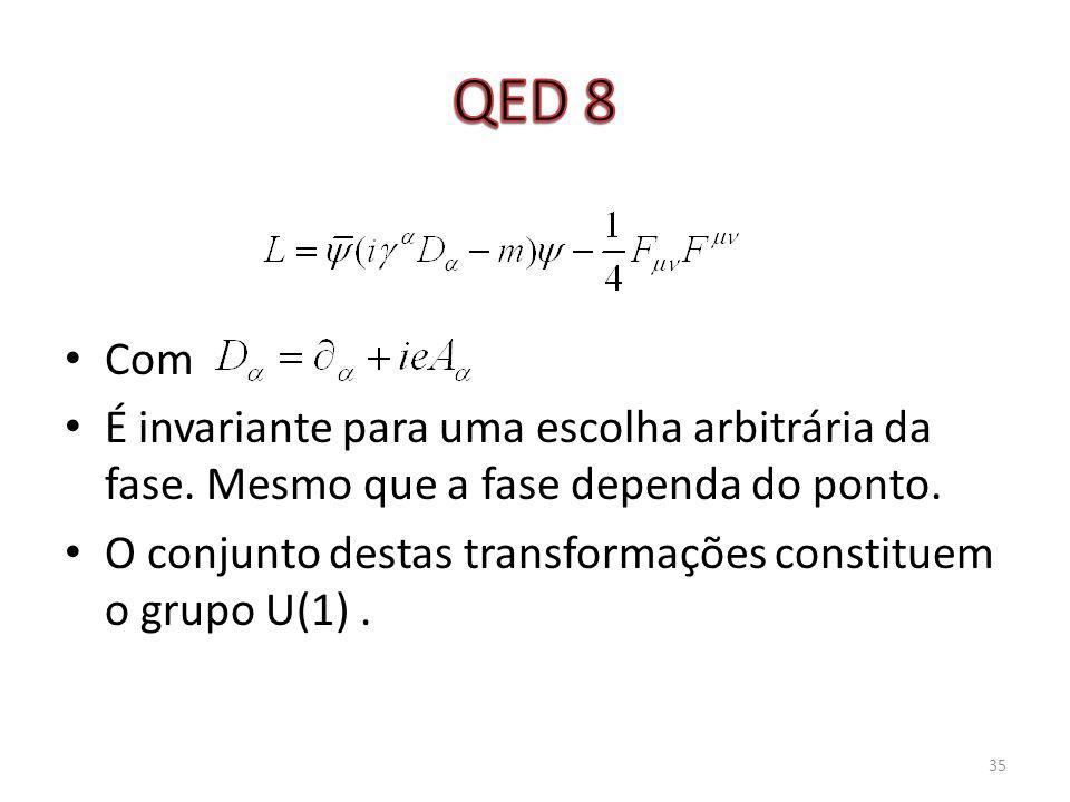 QED 8 Com. É invariante para uma escolha arbitrária da fase. Mesmo que a fase dependa do ponto.
