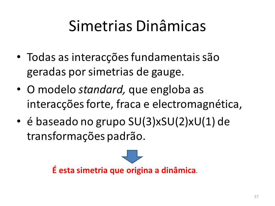 Simetrias Dinâmicas Todas as interacções fundamentais são geradas por simetrias de gauge.