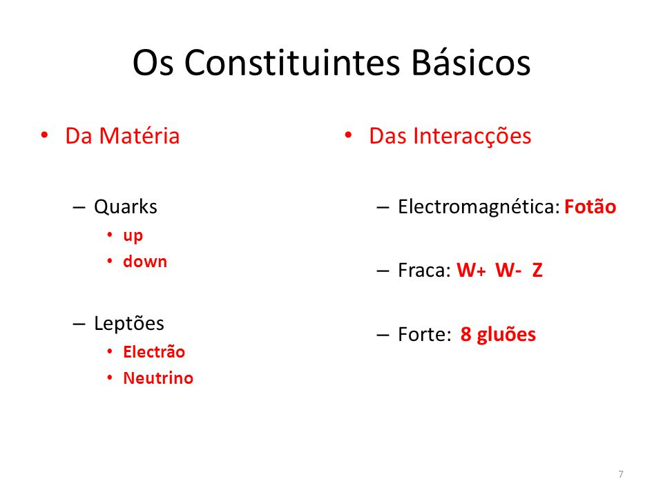 Os Constituintes Básicos