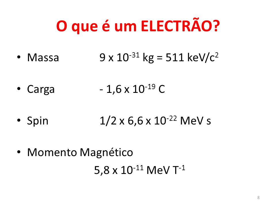 O que é um ELECTRÃO Massa 9 x 10-31 kg = 511 keV/c2
