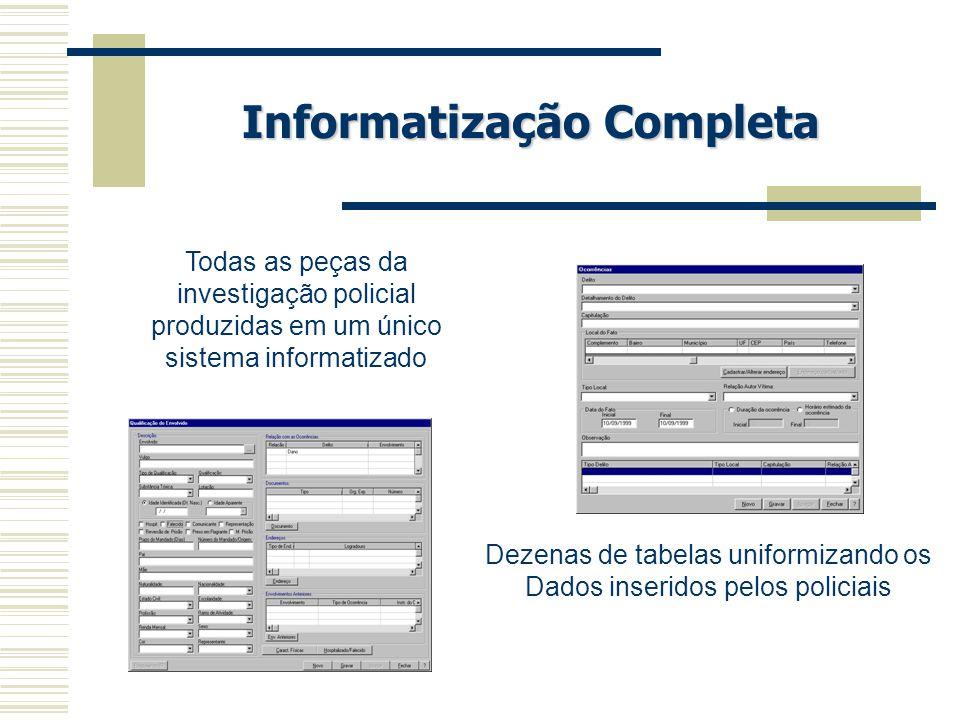 Informatização Completa
