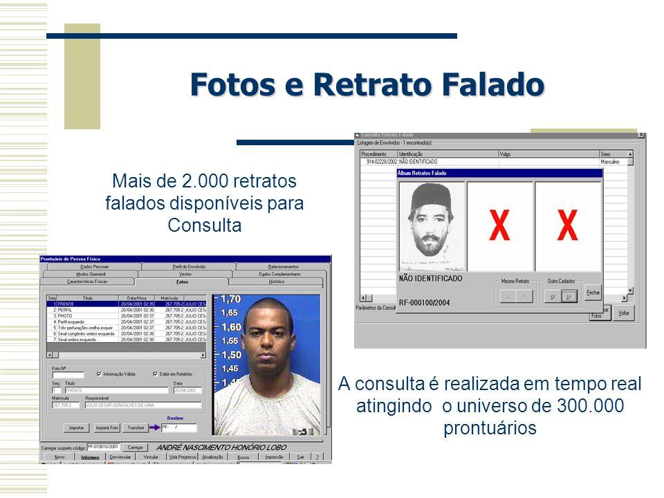 Mais de 2.000 retratos falados disponíveis para Consulta