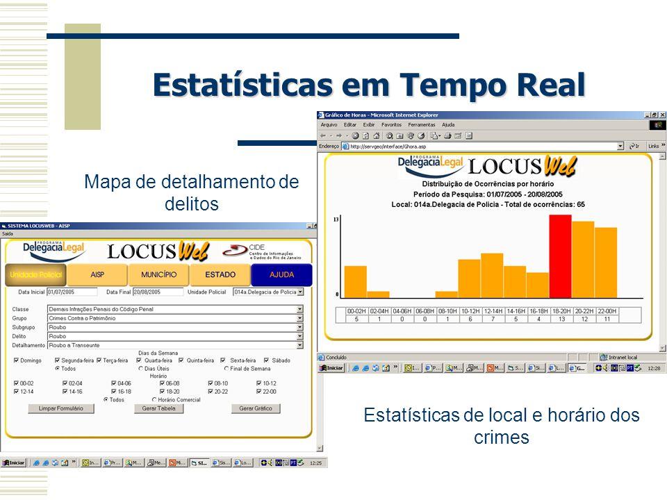 Estatísticas em Tempo Real
