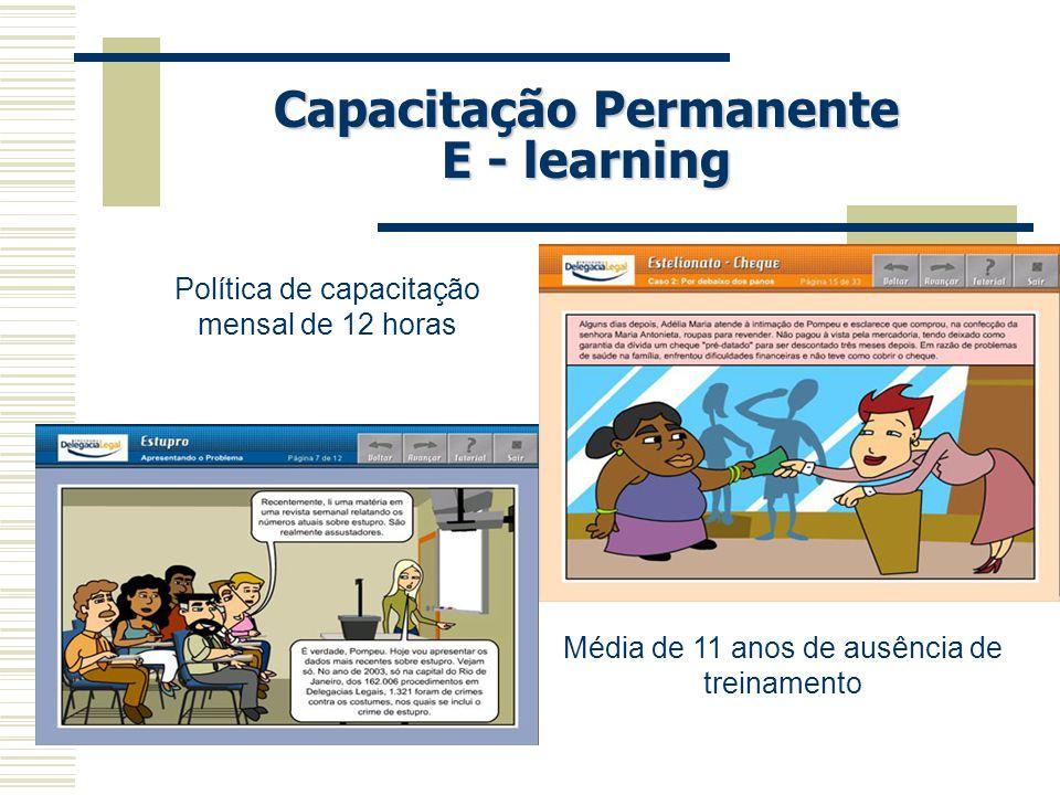 Capacitação Permanente E - learning