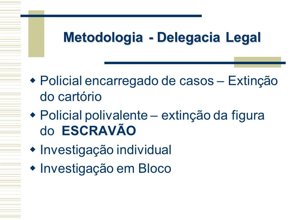Metodologia - Delegacia Legal