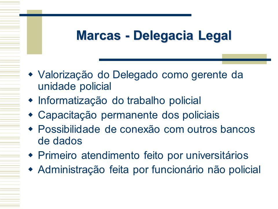 Marcas - Delegacia Legal