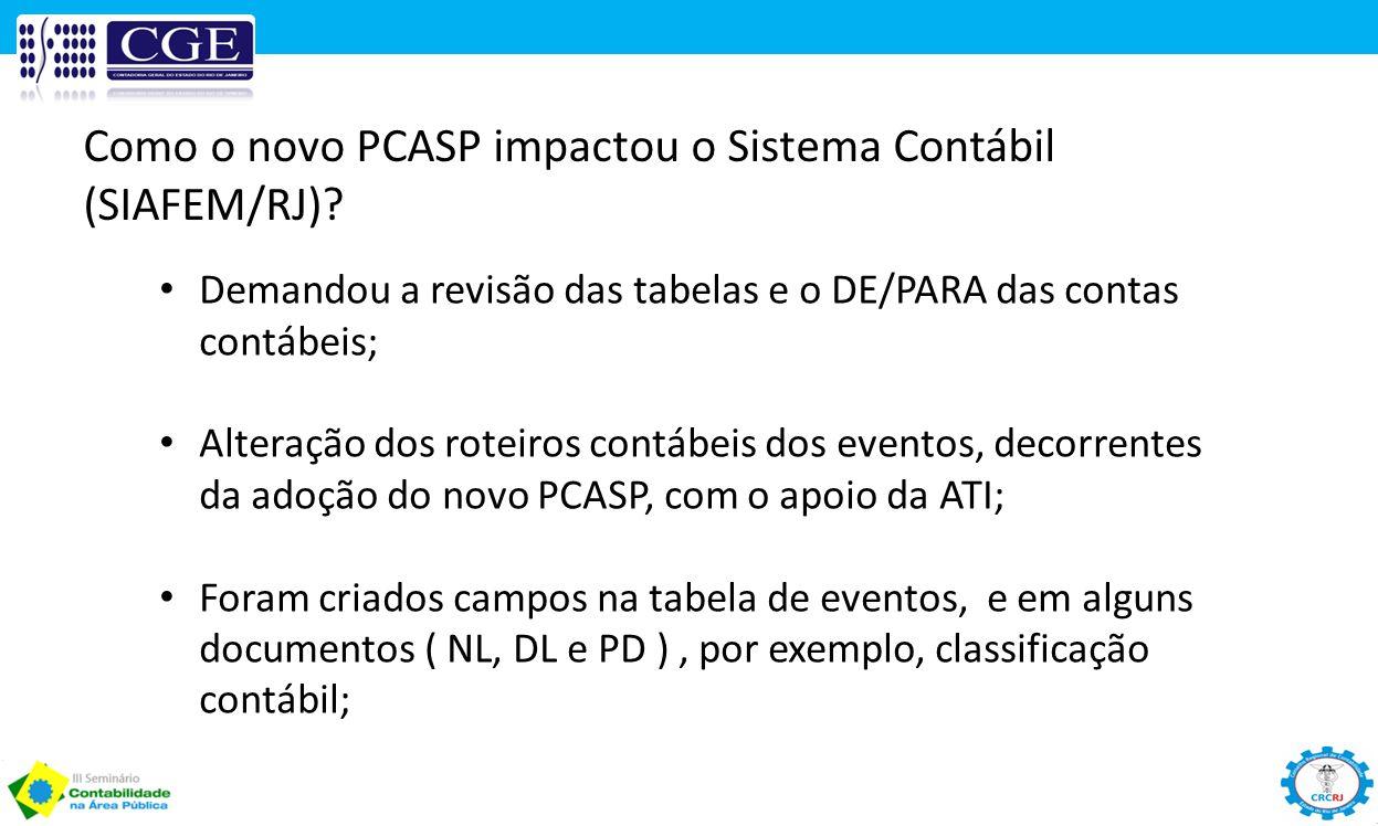 Como o novo PCASP impactou o Sistema Contábil (SIAFEM/RJ)