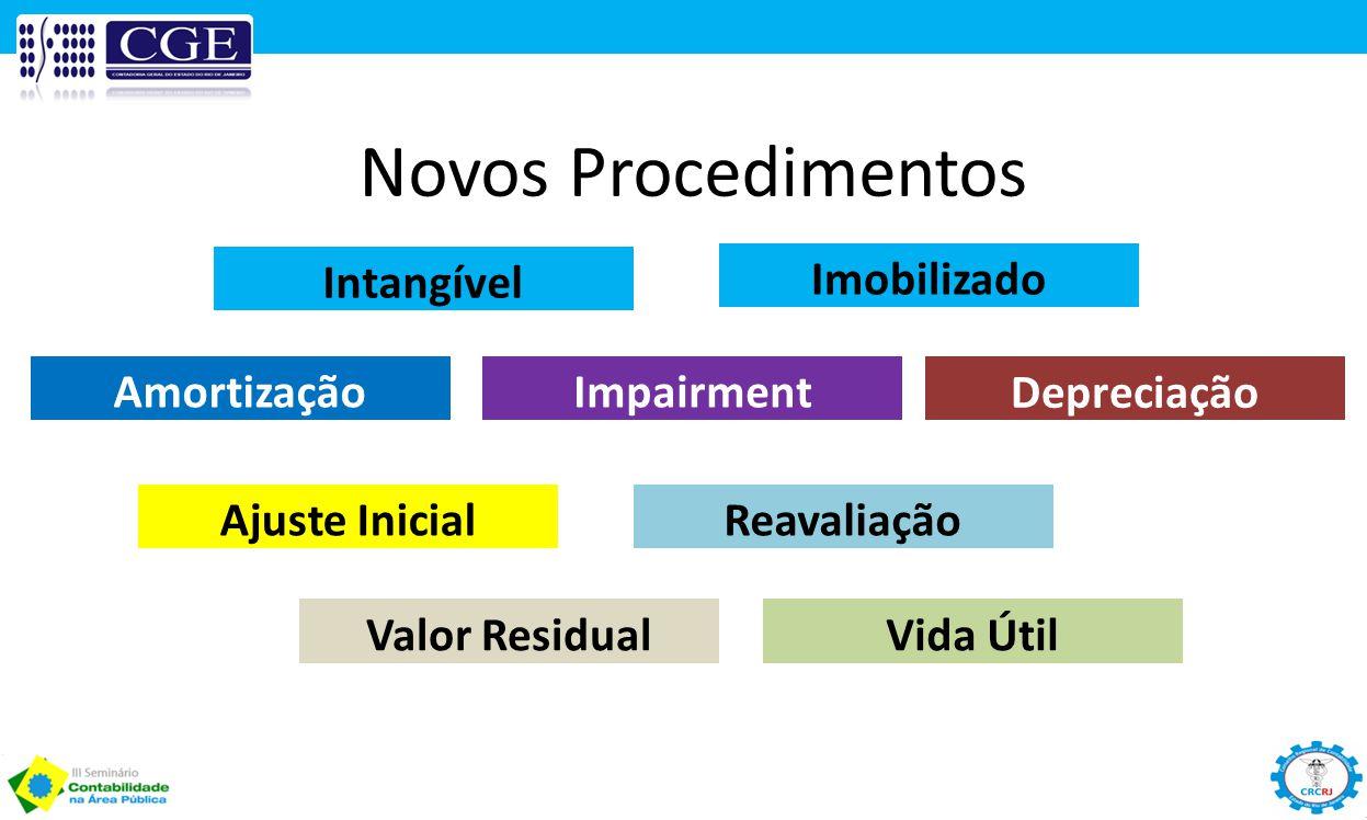 Novos Procedimentos Intangível Imobilizado Amortização Impairment