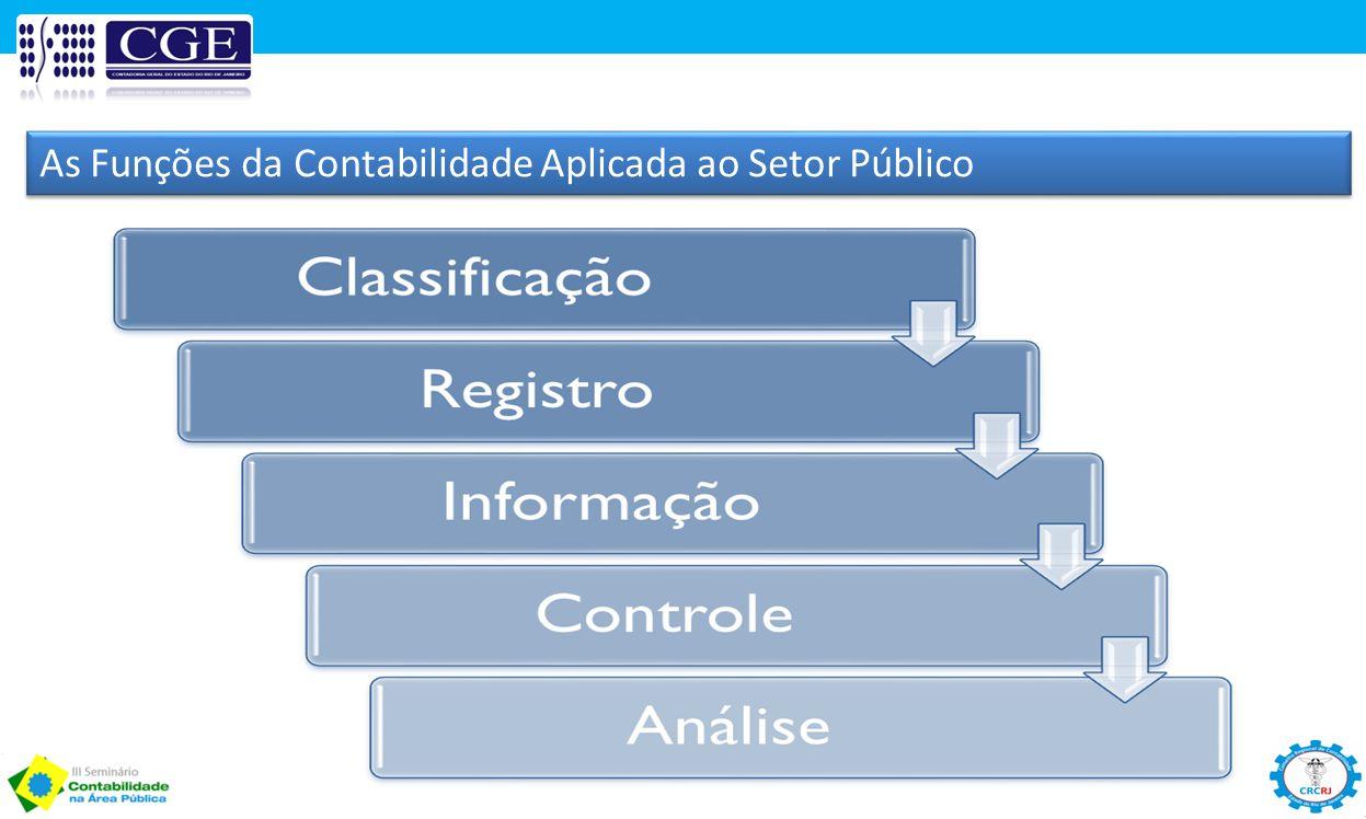 As Funções da Contabilidade Aplicada ao Setor Público