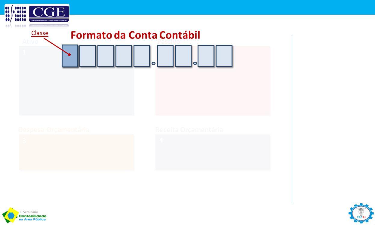 Formato da Conta Contábil