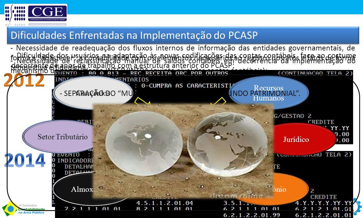 - SEPARAÇÃO DO MUNDO ORÇAMENTÁRIO X MUNDO PATRIMONIAL .