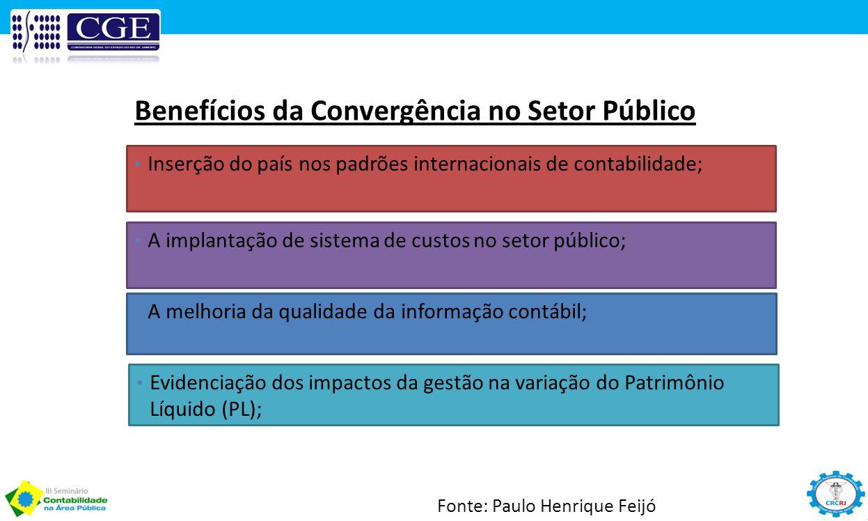Benefícios da Convergência no Setor Público
