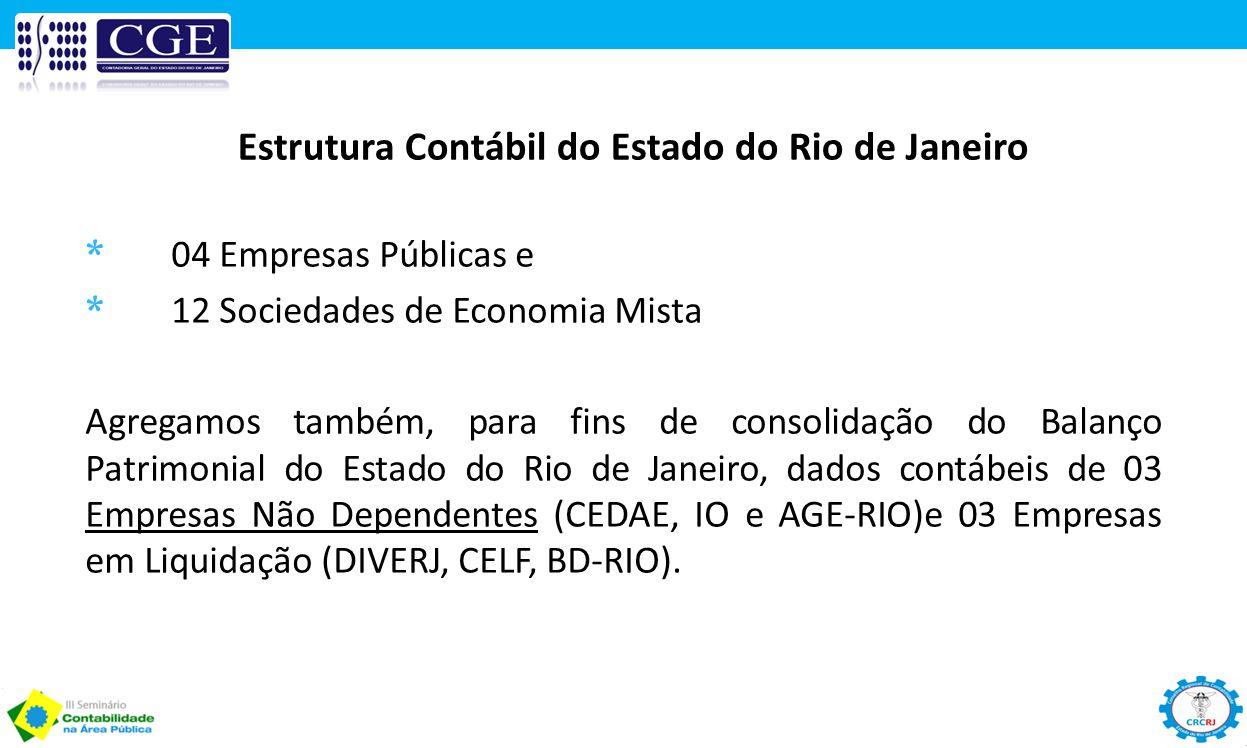 Estrutura Contábil do Estado do Rio de Janeiro