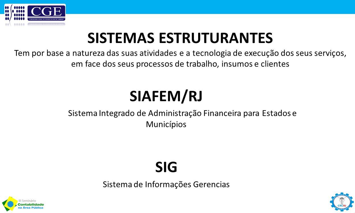 Sistema de Informações Gerencias