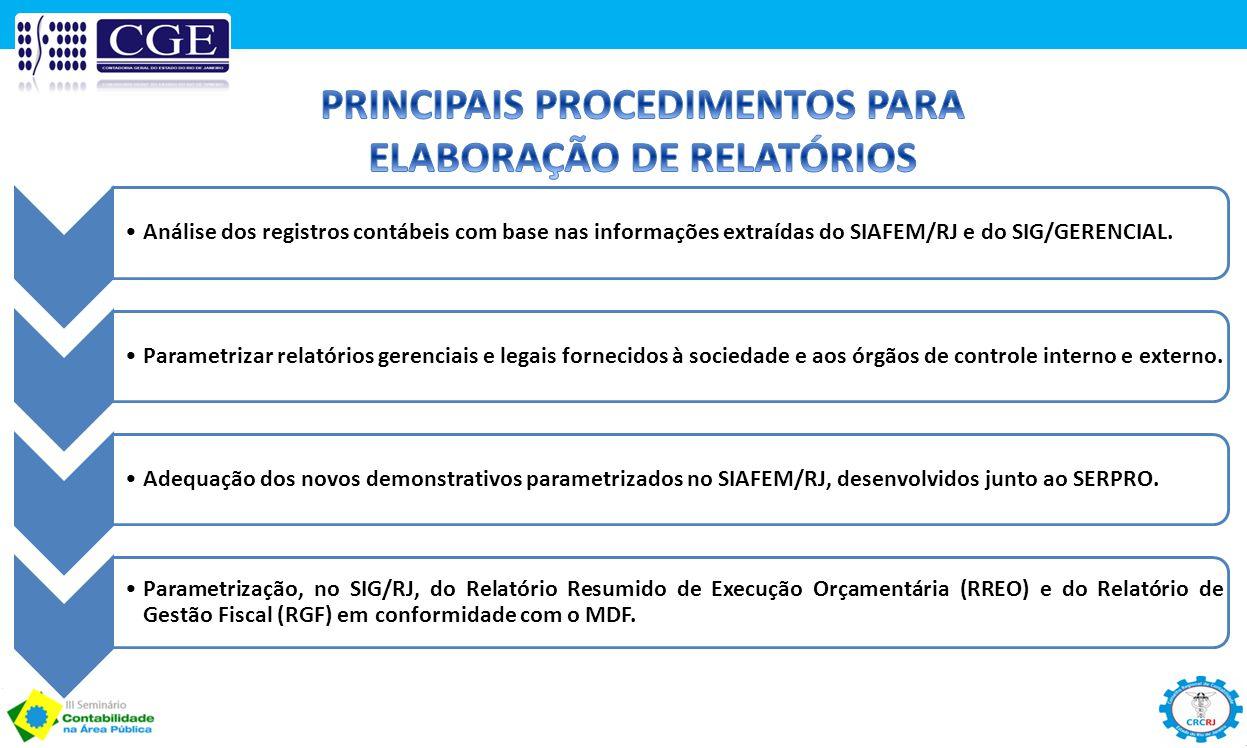 PRINCIPAIS PROCEDIMENTOS PARA ELABORAÇÃO DE RELATÓRIOS
