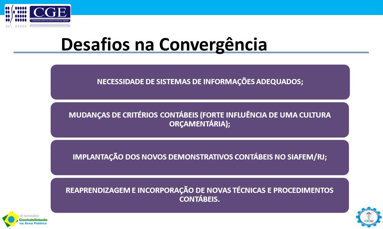 Desafios na Convergência