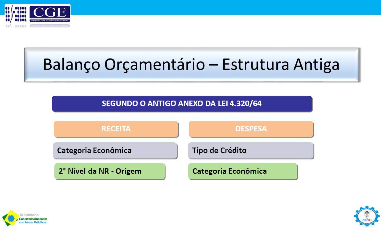 SEGUNDO O ANTIGO ANEXO DA LEI 4.320/64