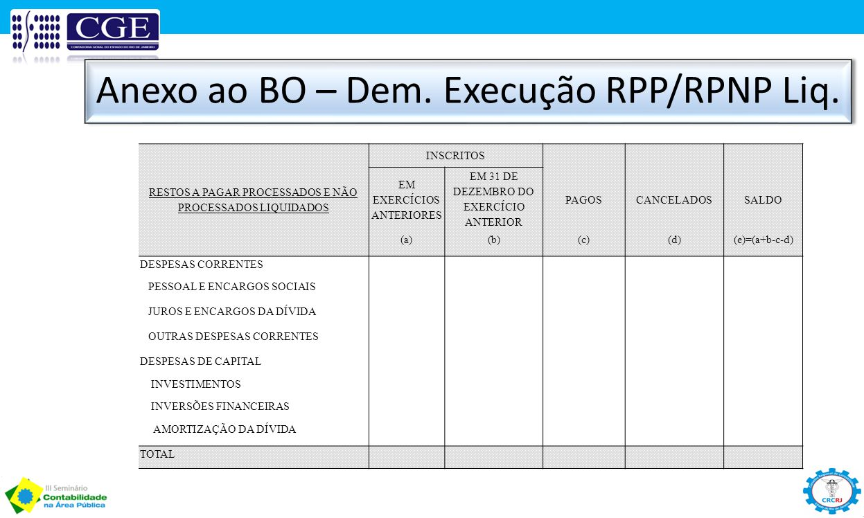 Anexo ao BO – Dem. Execução RPP/RPNP Liq.