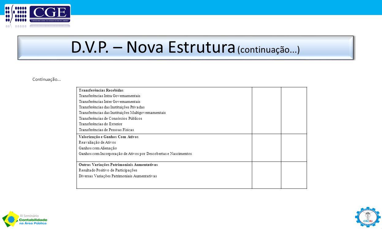 D.V.P. – Nova Estrutura (continuação...)