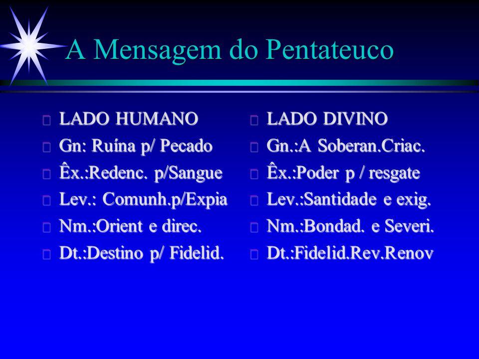 A Mensagem do Pentateuco