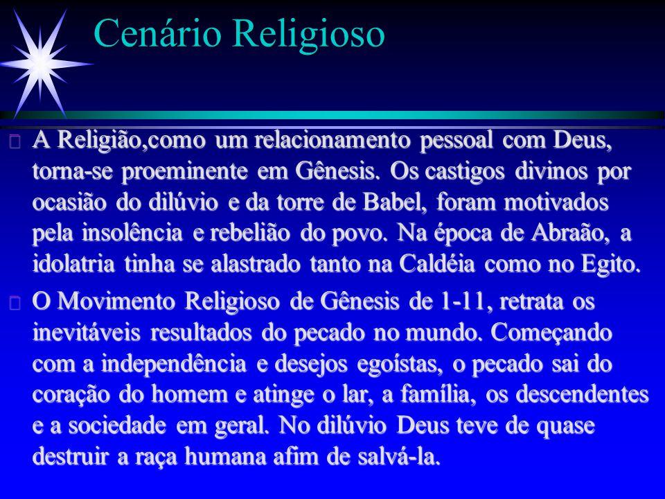 Cenário Religioso