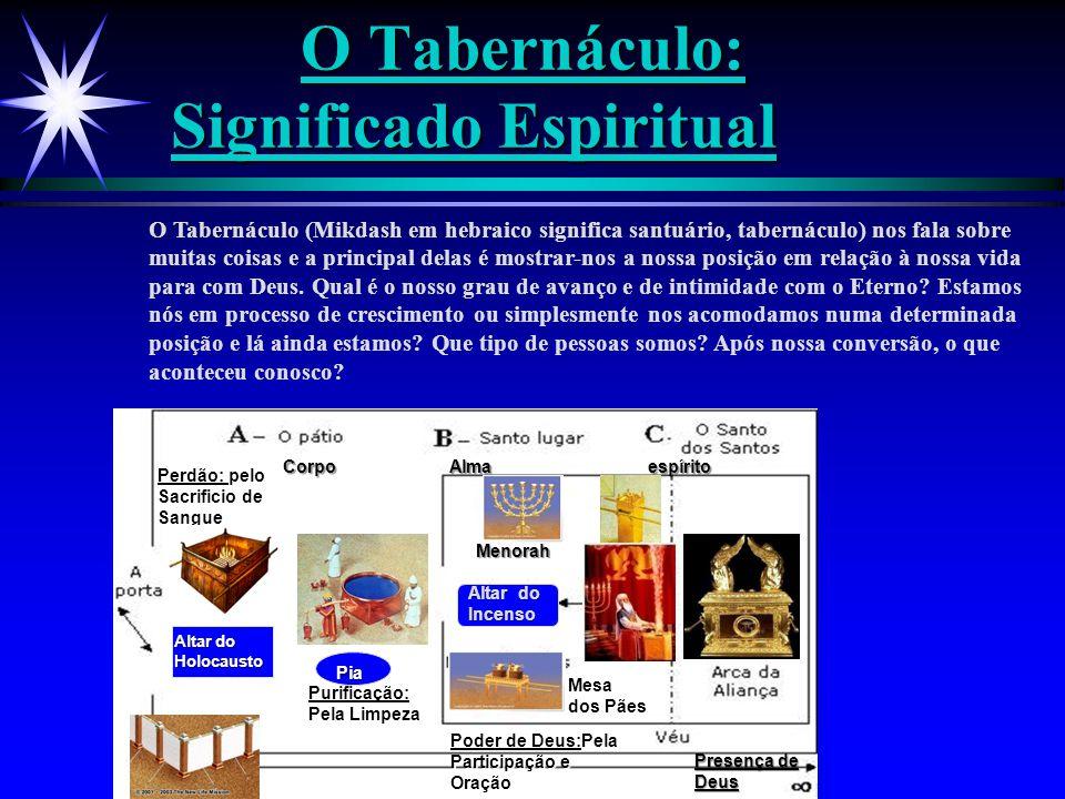 O Tabernáculo: Significado Espiritual