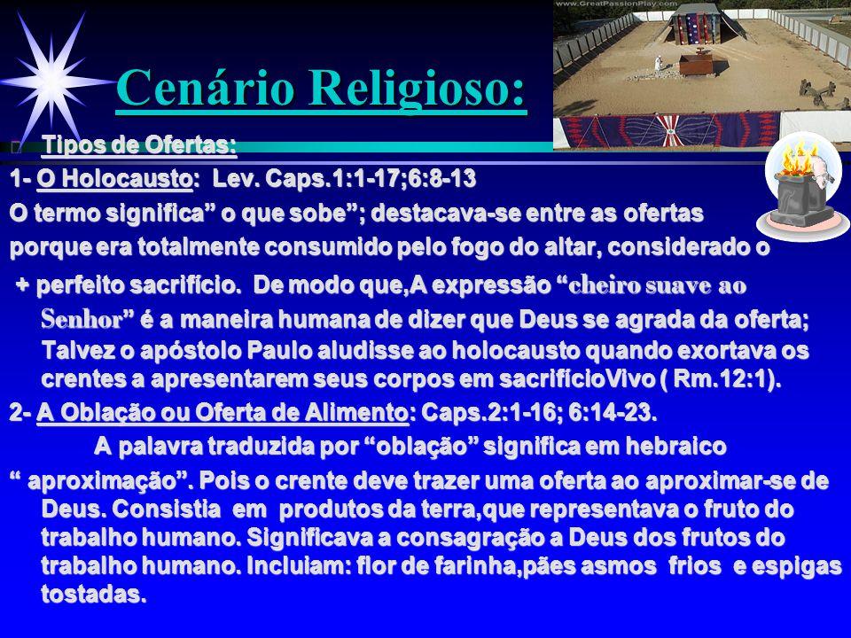 Cenário Religioso: Tipos de Ofertas:
