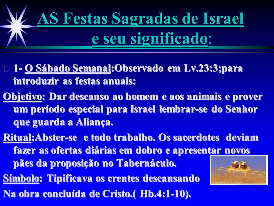 AS Festas Sagradas de Israel e seu significado: