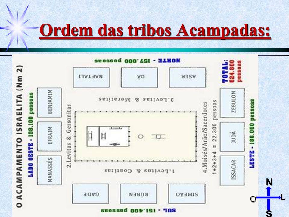 Ordem das tribos Acampadas: