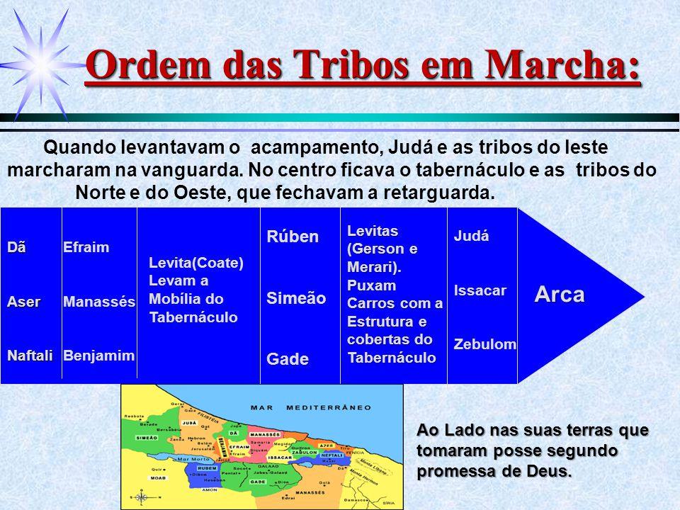 Ordem das Tribos em Marcha:
