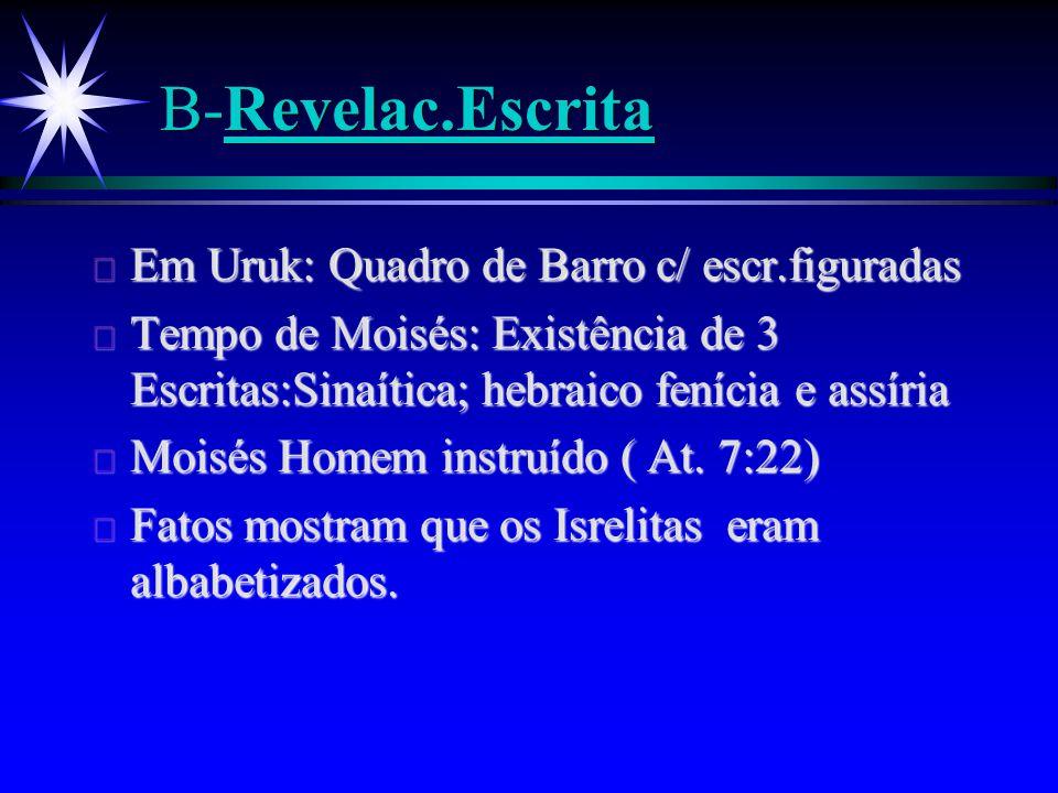 B-Revelac.Escrita Em Uruk: Quadro de Barro c/ escr.figuradas