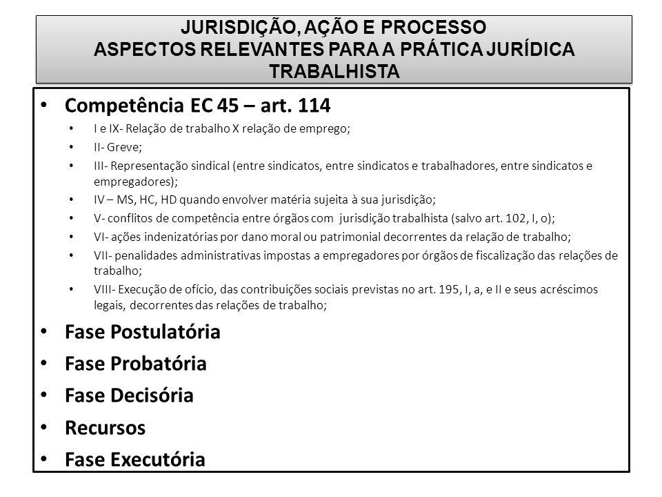 Competência EC 45 – art. 114 Fase Postulatória Fase Probatória